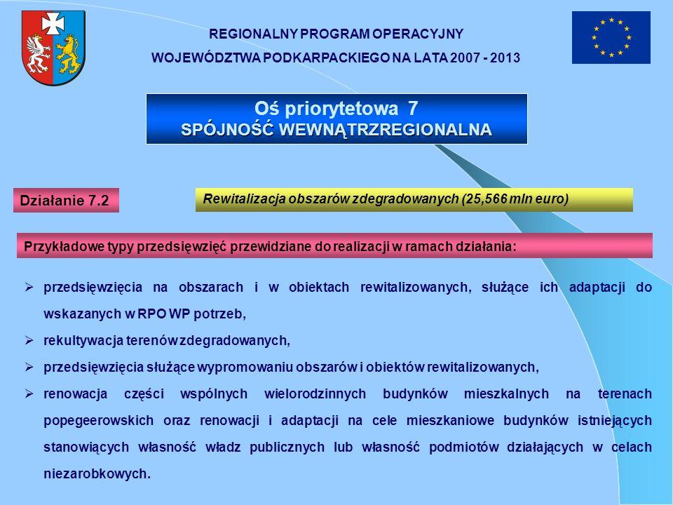 REGIONALNY PROGRAM OPERACYJNY WOJEWÓDZTWA PODKARPACKIEGO NA LATA 2007 - 2013 Oś priorytetowa 7 SPÓJNOŚĆ WEWNĄTRZREGIONALNA przedsięwzięcia na obszarac