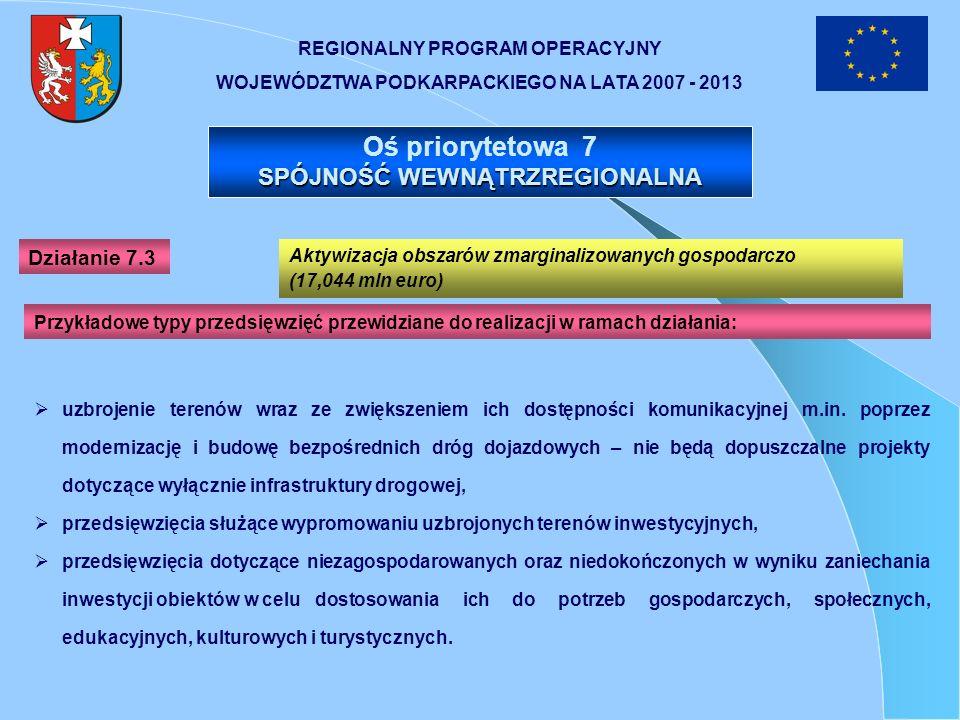 REGIONALNY PROGRAM OPERACYJNY WOJEWÓDZTWA PODKARPACKIEGO NA LATA 2007 - 2013 Oś priorytetowa 7 SPÓJNOŚĆ WEWNĄTRZREGIONALNA uzbrojenie terenów wraz ze