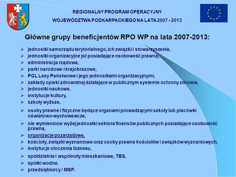 REGIONALNY PROGRAM OPERACYJNY WOJEWÓDZTWA PODKARPACKIEGO NA LATA 2007 - 2013 Główne grupy beneficjentów RPO WP na lata 2007-2013: jednostki samorządu