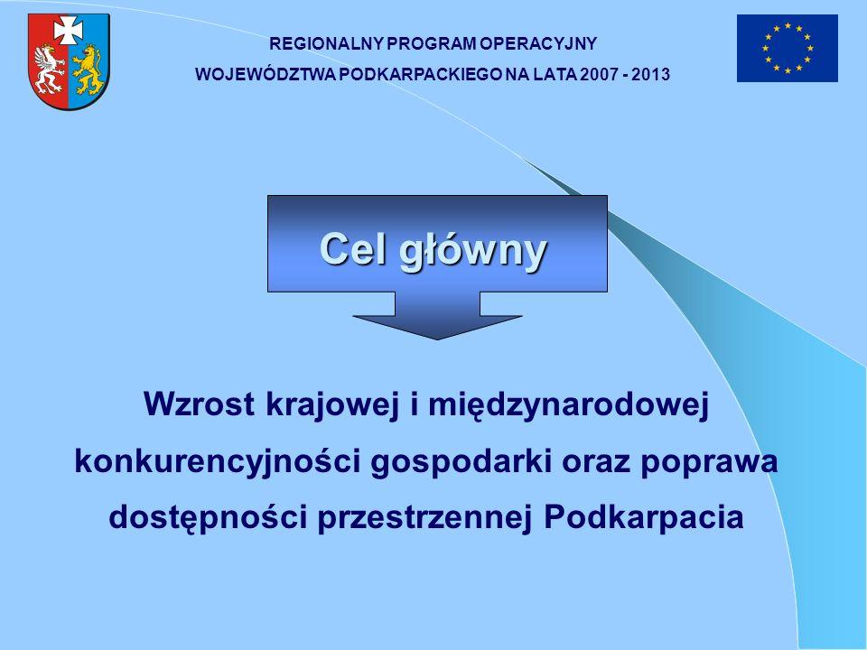 Cele szczegółowe Tworzenie warunków do rozwoju przedsiębiorczości i gospodarki opartej na wiedzy.