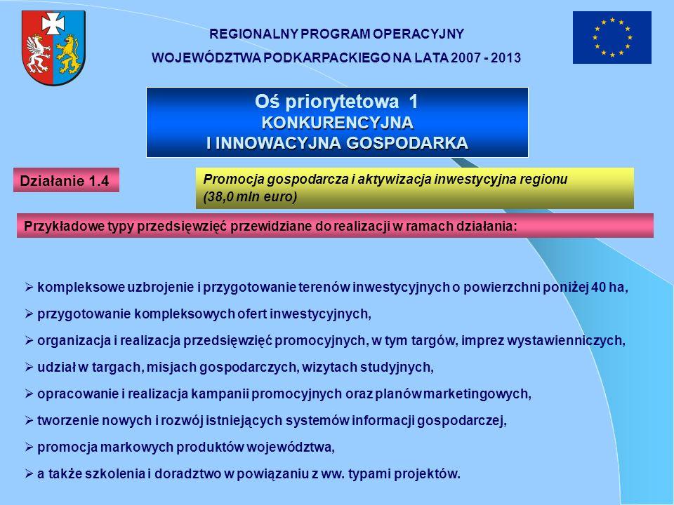 REGIONALNY PROGRAM OPERACYJNY WOJEWÓDZTWA PODKARPACKIEGO NA LATA 2007 - 2013 Oś priorytetowa 7 SPÓJNOŚĆ WEWNĄTRZREGIONALNA przedsięwzięcia na obszarach i w obiektach rewitalizowanych, służące ich adaptacji do wskazanych w RPO WP potrzeb, rekultywacja terenów zdegradowanych, przedsięwzięcia służące wypromowaniu obszarów i obiektów rewitalizowanych, renowacja części wspólnych wielorodzinnych budynków mieszkalnych na terenach popegeerowskich oraz renowacji i adaptacji na cele mieszkaniowe budynków istniejących stanowiących własność władz publicznych lub własność podmiotów działających w celach niezarobkowych.