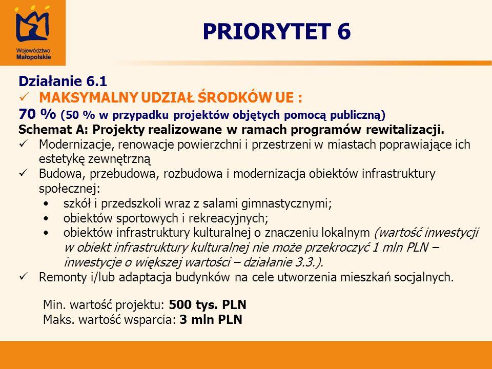 PRIORYTET 6 Działanie 6.1 MAKSYMALNY UDZIAŁ ŚRODKÓW UE : 70 % (50 % w przypadku projektów objętych pomocą publiczną) Schemat A: Projekty realizowane w