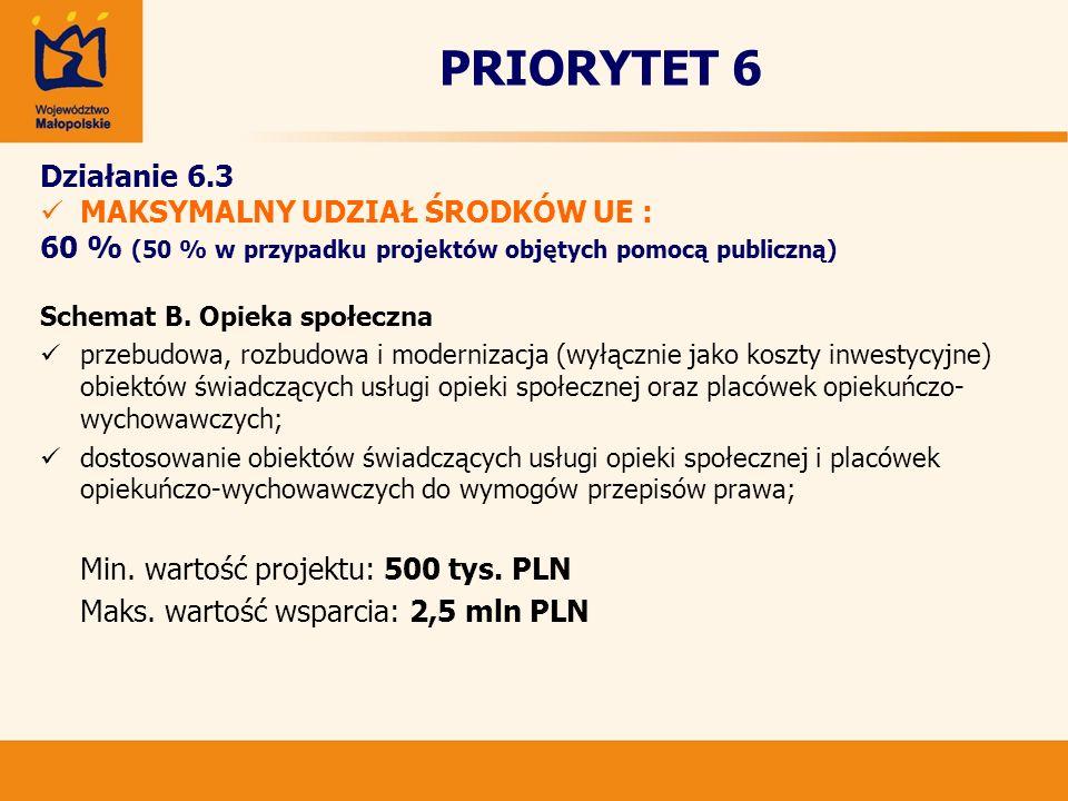 PRIORYTET 6 Działanie 6.3 MAKSYMALNY UDZIAŁ ŚRODKÓW UE : 60 % (50 % w przypadku projektów objętych pomocą publiczną) Schemat B. Opieka społeczna przeb