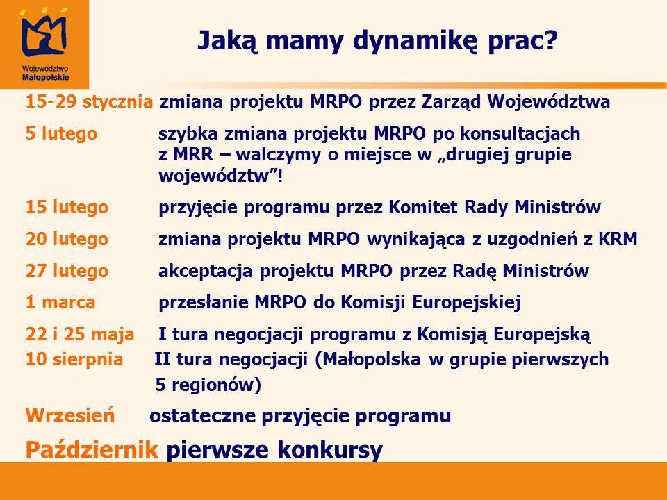 Jaką mamy dynamikę prac? 15-29 stycznia zmiana projektu MRPO przez Zarząd Województwa 5 lutego szybka zmiana projektu MRPO po konsultacjach z MRR – wa