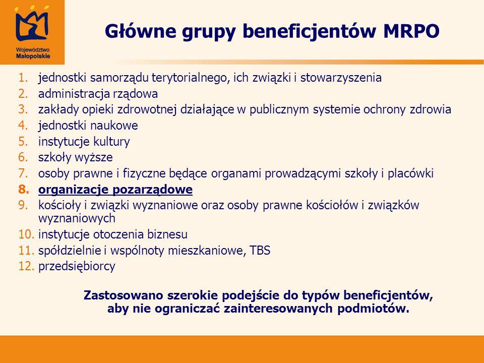 Główne grupy beneficjentów MRPO 1.jednostki samorządu terytorialnego, ich związki i stowarzyszenia 2.administracja rządowa 3.zakłady opieki zdrowotnej