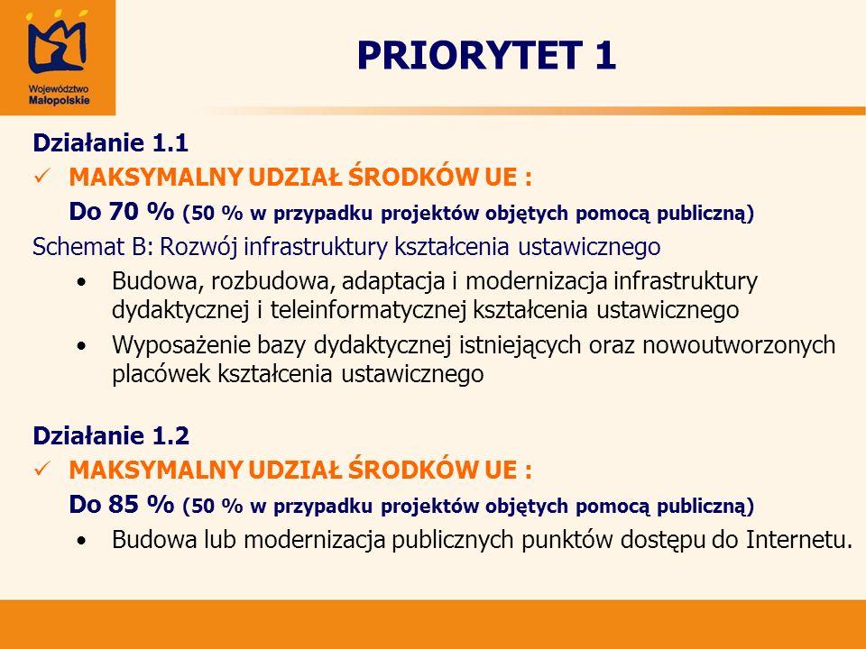 PRIORYTET 1 Działanie 1.1 MAKSYMALNY UDZIAŁ ŚRODKÓW UE : Do 70 % (50 % w przypadku projektów objętych pomocą publiczną) Schemat B: Rozwój infrastruktu