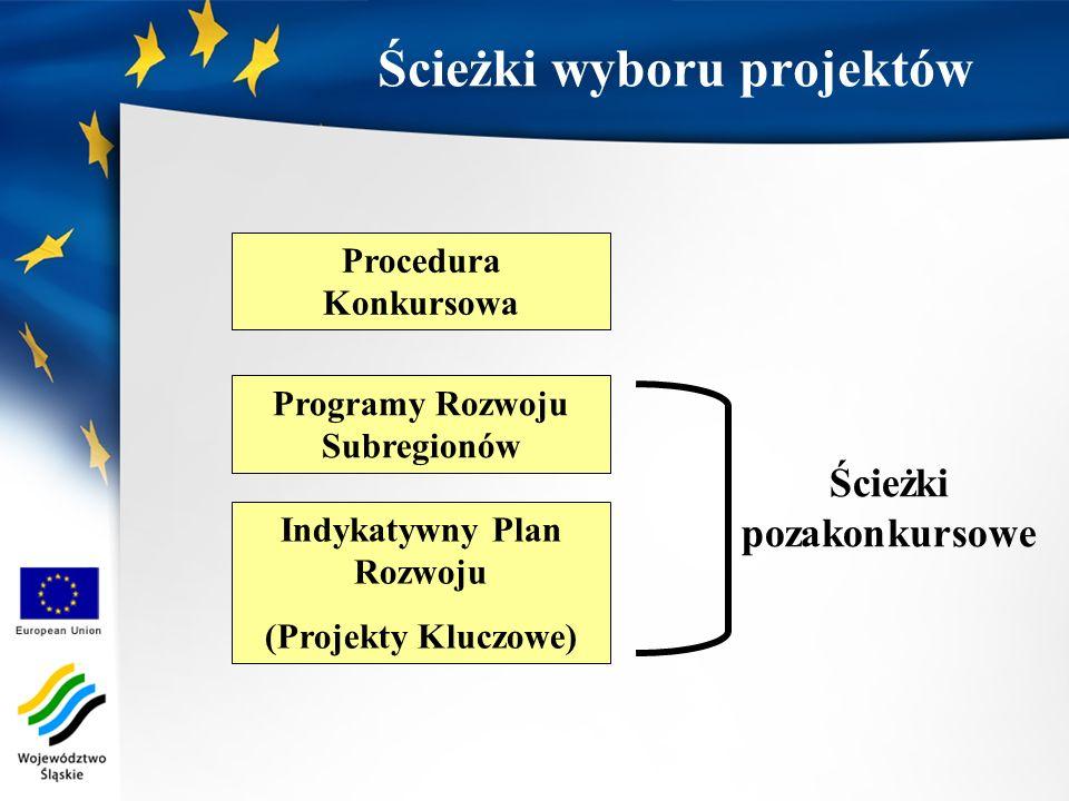 Ścieżki wyboru projektów Procedura Konkursowa Indykatywny Plan Rozwoju (Projekty Kluczowe) Programy Rozwoju Subregionów Ścieżki pozakonkursowe