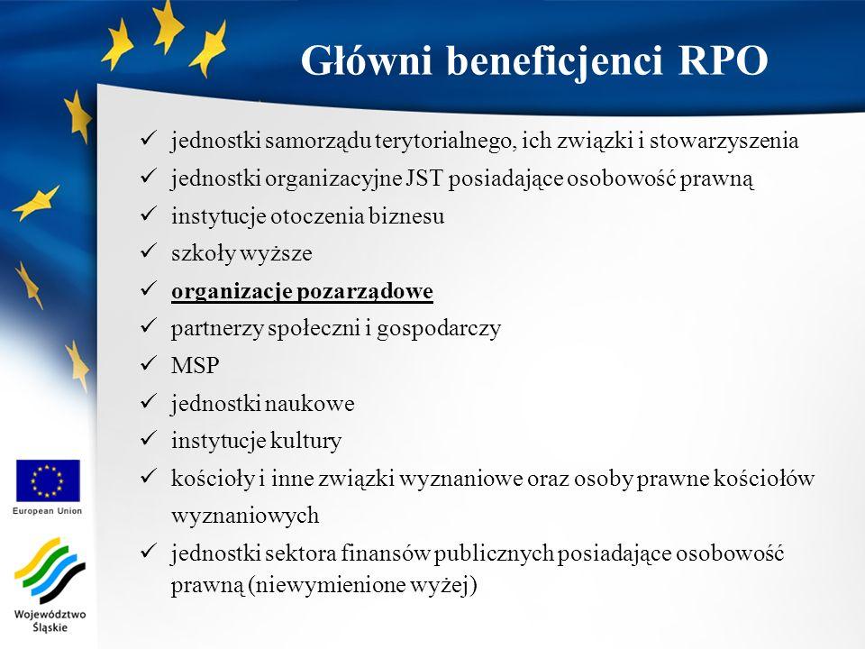 Główni beneficjenci RPO jednostki samorządu terytorialnego, ich związki i stowarzyszenia jednostki organizacyjne JST posiadające osobowość prawną inst