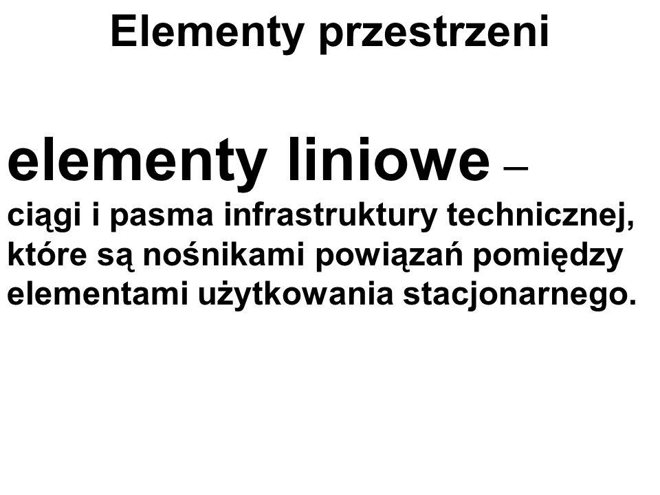 Elementy przestrzeni elementy strefowe – powierzchniowe, które wyznaczają przestrzeni pełnienie różnych funkcji użytkowych (np.: obszary leśne, obszar