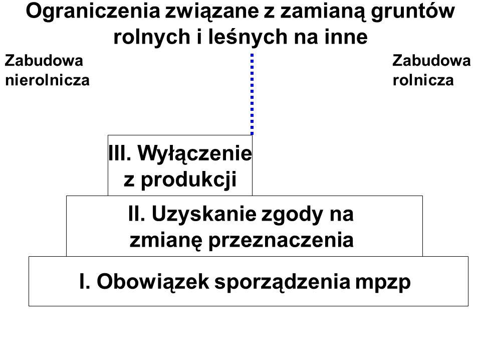 Zamiana gruntów rolnych i leśnych na inne P Rozporządzenie Ministra Środowiska z 20 czerwca 2002 r. w sprawie jednorazowego odszkodowania za przedwcze