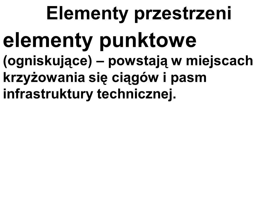 Elementy przestrzeni elementy liniowe – ciągi i pasma infrastruktury technicznej, które są nośnikami powiązań pomiędzy elementami użytkowania stacjona