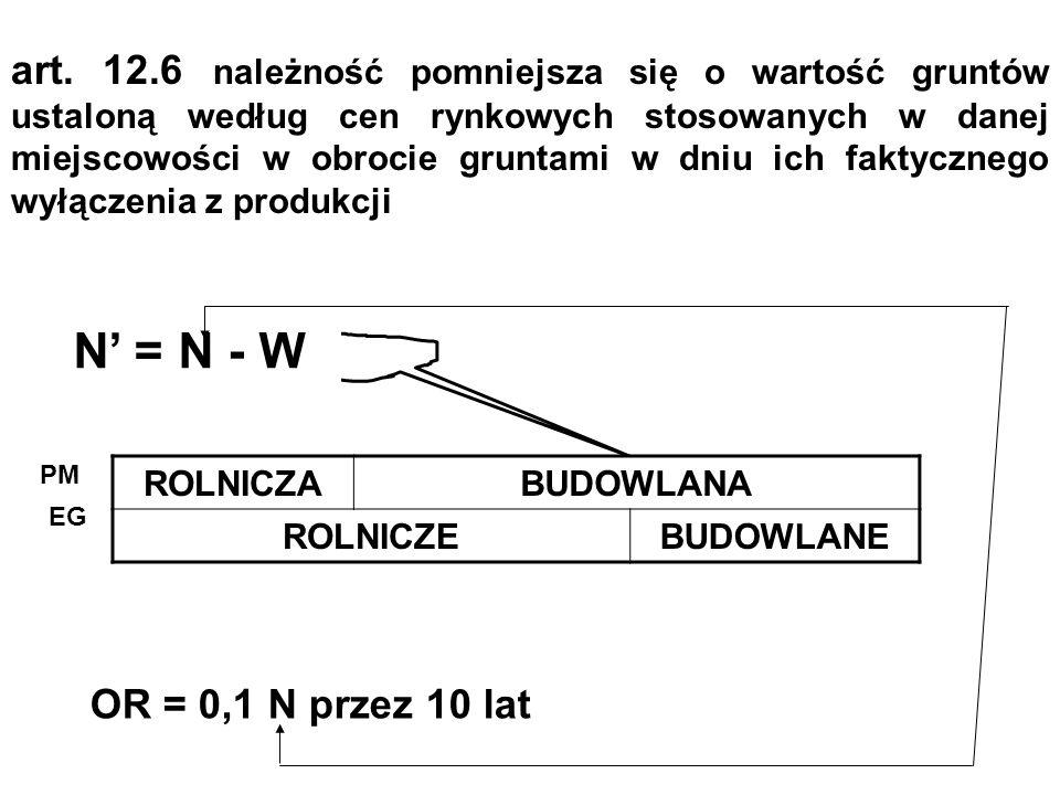 Obliczanie opłat art. 12.6 Art.12.5