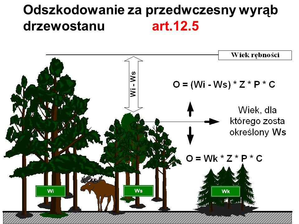 Art. 12.5 Odszkodowanie za przedwczesny wyrąb stanowi różnicę między spodziewaną wartością drzewostanu w wieku rębności, a wartością w chwili jego wyr