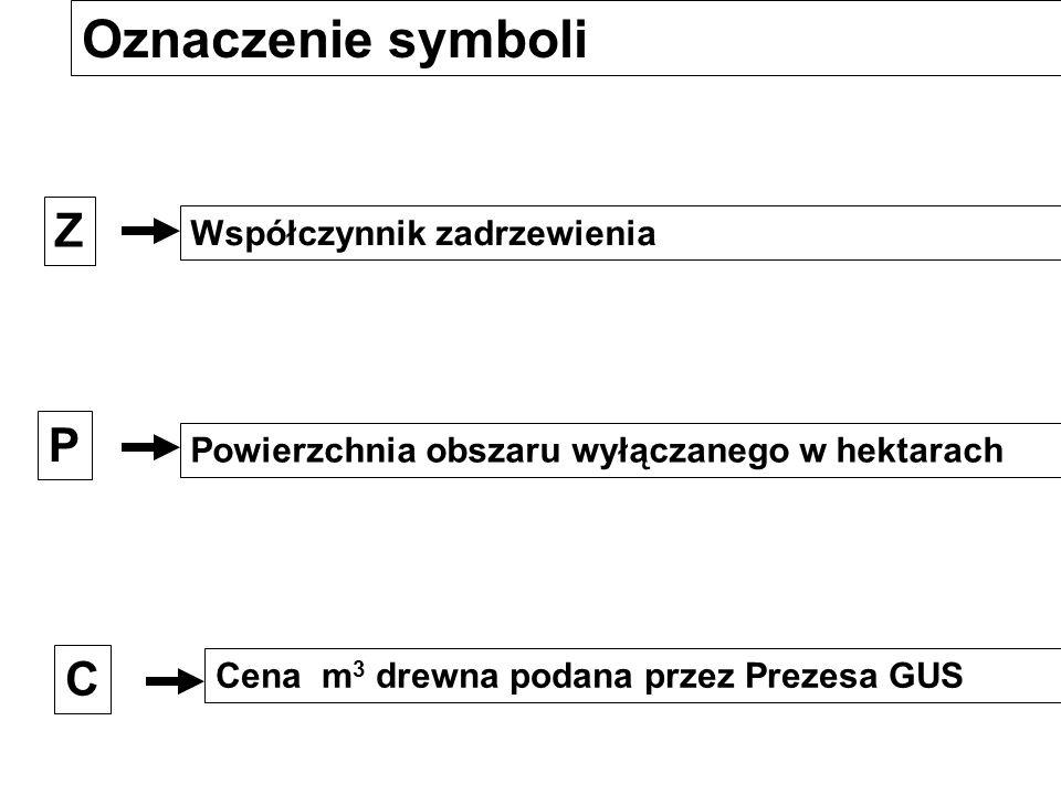Oznaczenie symboli Wi Ws Wk przelicznik wartości 1 ha drzewostanu na pniu według niezbędnych nakładów na jego wytworzenie w wieku rębności, obliczony