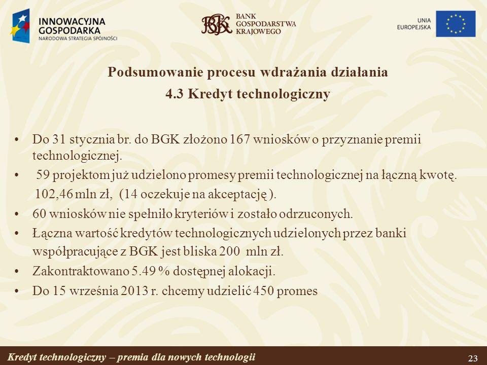 Kredyt technologiczny – premia dla nowych technologii 24 Zaangażowanie banków kredytujących – stan na 31.01.2011 Lp.Bank Liczba złożonych wniosk ó w Wnioski odrzucone/ wycofane Udzielone promesy Wnioski na liście rankingowej Liczba wniosk ó w w trakcie oceny liczba%liczba% 1Alior Bank S.A.10440%4 04 2Bank Handlowy w Warszawie S.A.100%1100%00 3Bank Millenium S.A.2150%1 01 4Bank Pekao S.A.23939%730%07 5BOŚ S.A.9556%333%01 6BPH S.A.10660%220%02 7BPS S.A.11327%545%03 8BRE Bank S.A.1119%873%02 9Gospodarczy Bank Wielkopolski S.A.200%0 02 10ING Bank Śląski S.A.18739%528%06 11Krakowski Bank Sp ó łdzielczy2150%1 00 12Mazowiecki Bank Regionalny S.A.000%0 00 13PKO B.P.