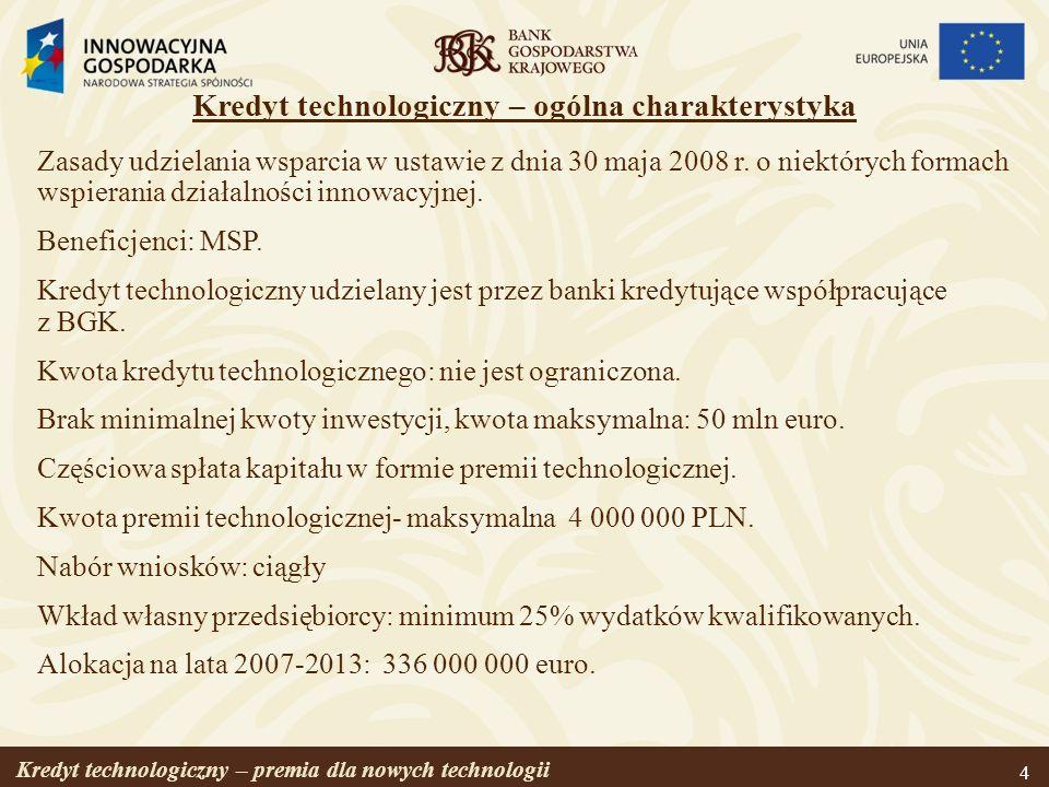 Kredyt technologiczny – premia dla nowych technologii 5 Bank BPH S.A.