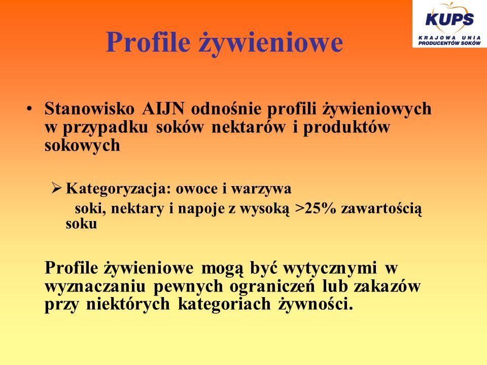 Profile żywieniowe Stanowisko AIJN odnośnie profili żywieniowych w przypadku soków nektarów i produktów sokowych Kategoryzacja: owoce i warzywa soki,