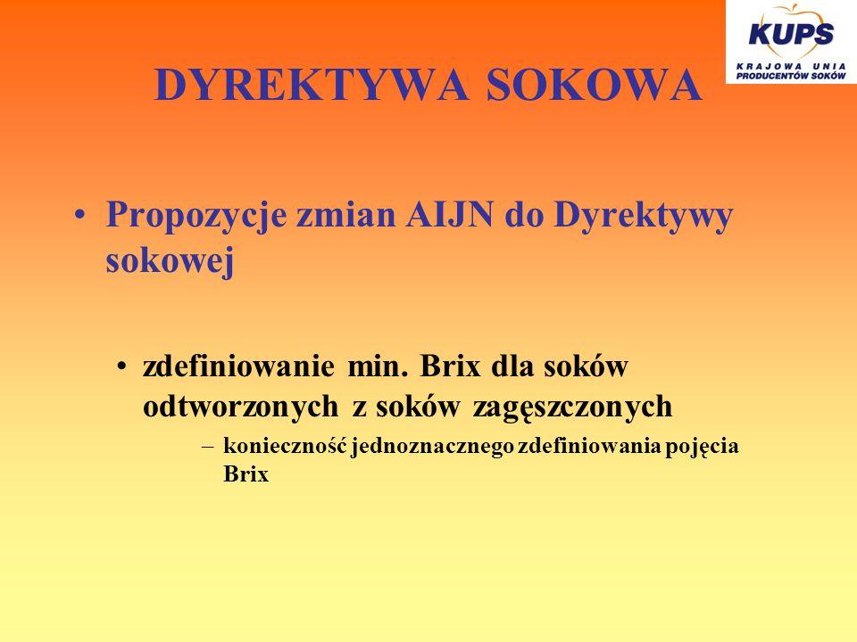 DYREKTYWA SOKOWA Propozycje zmian AIJN do Dyrektywy sokowej zdefiniowanie min. Brix dla soków odtworzonych z soków zagęszczonych –konieczność jednozna