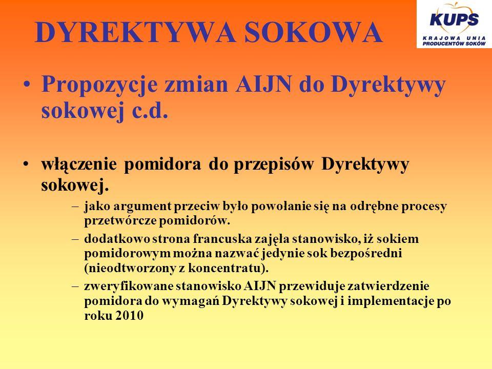 DYREKTYWA SOKOWA Propozycje zmian AIJN do Dyrektywy sokowej c.d. włączenie pomidora do przepisów Dyrektywy sokowej. –jako argument przeciw było powoła