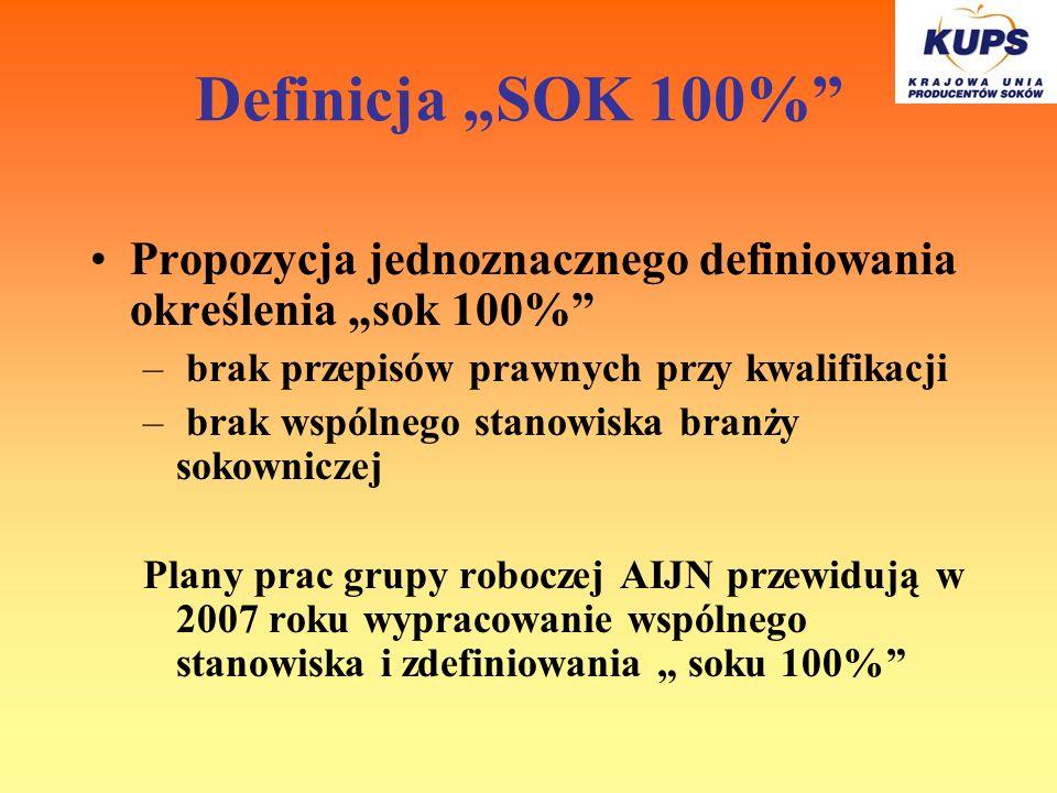 Definicja SOK 100% Propozycja jednoznacznego definiowania określenia sok 100% – brak przepisów prawnych przy kwalifikacji – brak wspólnego stanowiska