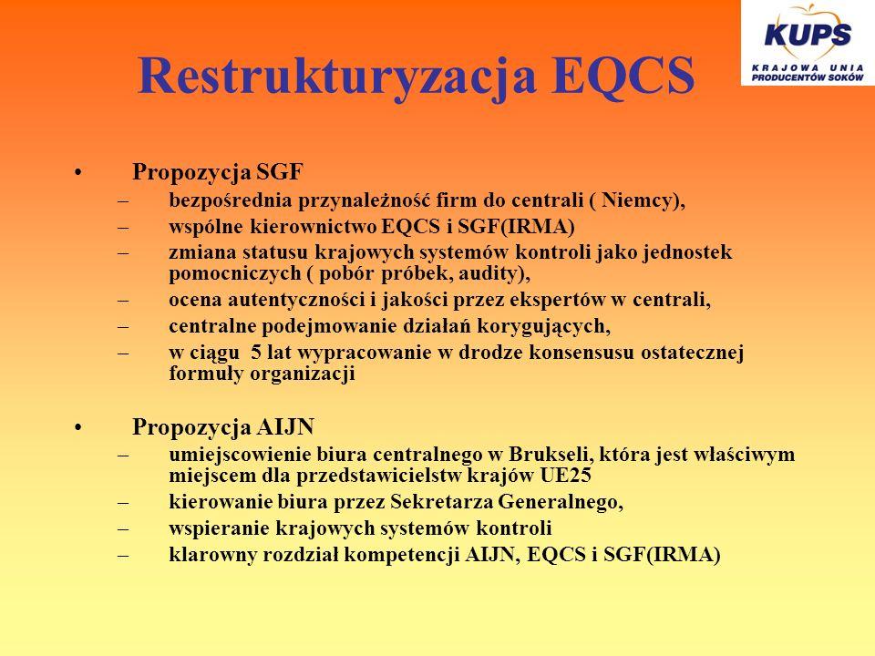 Restrukturyzacja EQCS Propozycja SGF –bezpośrednia przynależność firm do centrali ( Niemcy), –wspólne kierownictwo EQCS i SGF(IRMA) –zmiana statusu kr