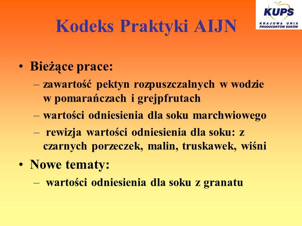 Kodeks Praktyki AIJN Bieżące prace: –zawartość pektyn rozpuszczalnych w wodzie w pomarańczach i grejpfrutach –wartości odniesienia dla soku marchwiowe