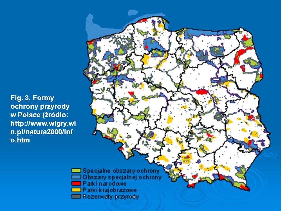 Fig. 3. Formy ochrony przyrody w Polsce (źródło: http://www.wigry.wi n.pl/natura2000/inf o.htm