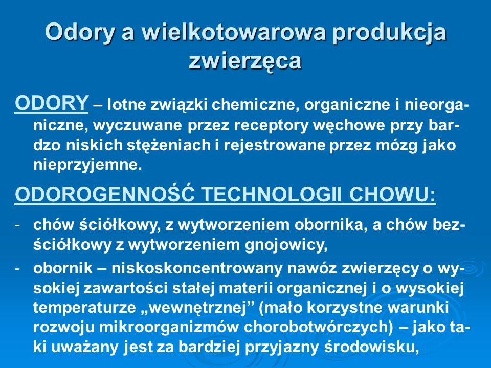 Odory a wielkotowarowa produkcja zwierzęca ODORY – lotne związki chemiczne, organiczne i nieorga- niczne, wyczuwane przez receptory węchowe przy bar-