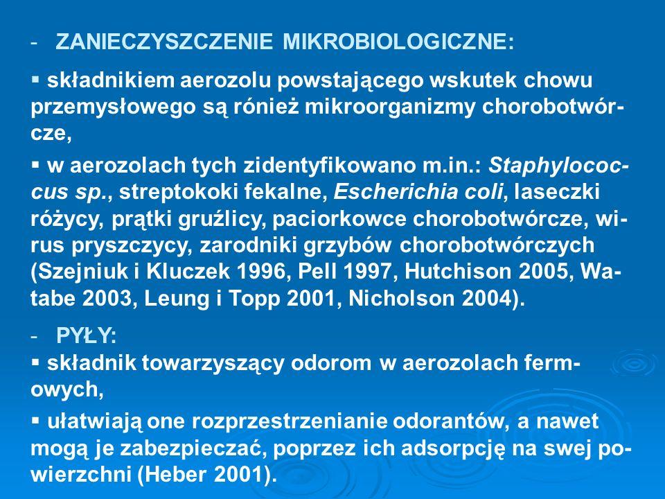 - ZANIECZYSZCZENIE MIKROBIOLOGICZNE: składnikiem aerozolu powstającego wskutek chowu przemysłowego są rónież mikroorganizmy chorobotwór- cze, w aerozo
