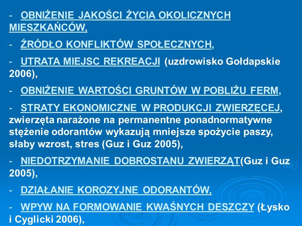 - OBNIŻENIE JAKOŚCI ŻYCIA OKOLICZNYCH MIESZKAŃCÓW, - ŹRÓDŁO KONFLIKTÓW SPOŁECZNYCH, - UTRATA MIEJSC REKREACJI (uzdrowisko Gołdapskie 2006), - OBNIŻENI