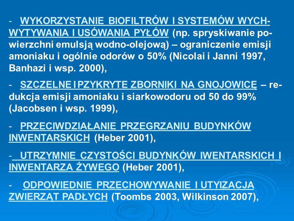 - WYKORZYSTANIE BIOFILTRÓW I SYSTEMÓW WYCH- WYTYWANIA I USÓWANIA PYŁÓW (np. spryskiwanie po- wierzchni emulsją wodno-olejową) – ograniczenie emisji am