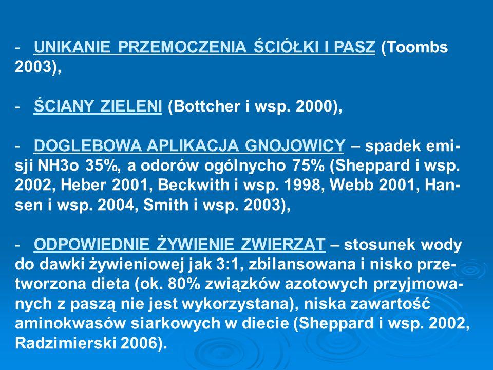 - UNIKANIE PRZEMOCZENIA ŚCIÓŁKI I PASZ (Toombs 2003), - ŚCIANY ZIELENI (Bottcher i wsp. 2000), - DOGLEBOWA APLIKACJA GNOJOWICY – spadek emi- sji NH3o