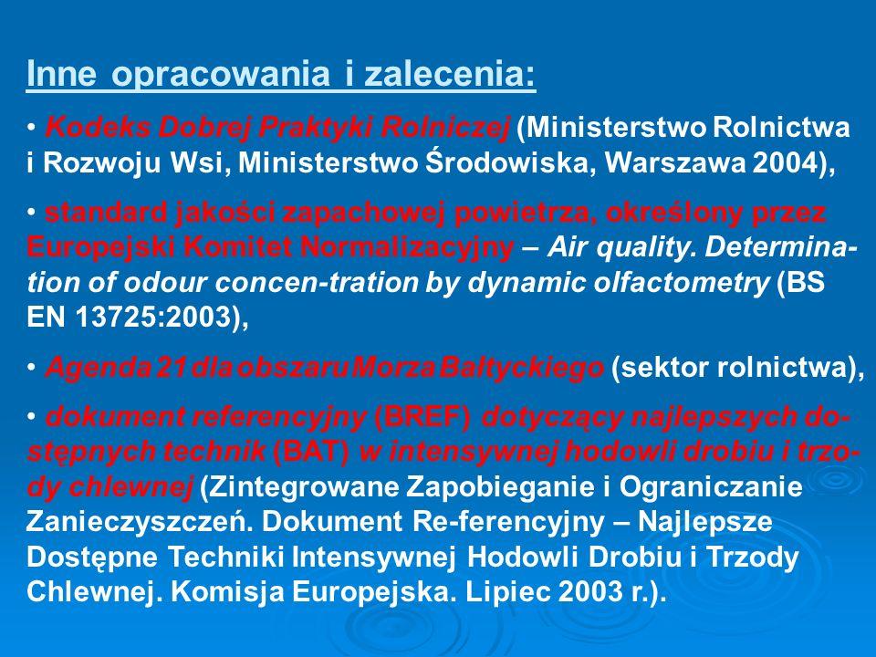 Inne opracowania i zalecenia: Kodeks Dobrej Praktyki Rolniczej (Ministerstwo Rolnictwa i Rozwoju Wsi, Ministerstwo Środowiska, Warszawa 2004), standar