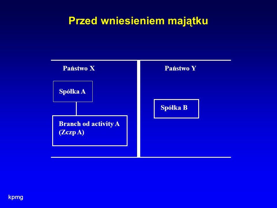 kpmg Przed wniesieniem majątku Państwo XPaństwo Y Spółka A Branch od activity A (Zczp A) Spółka B