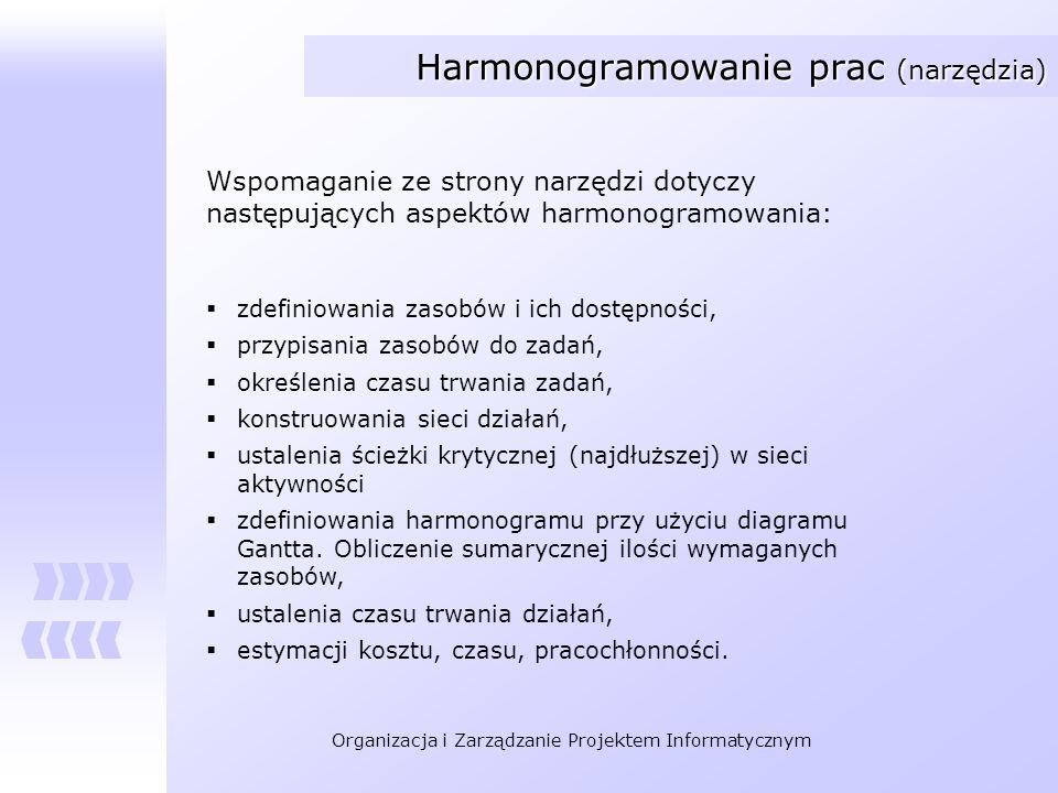 Organizacja i Zarządzanie Projektem Informatycznym Harmonogramowanie prac (narzędzia) Wspomaganie ze strony narzędzi dotyczy następujących aspektów ha