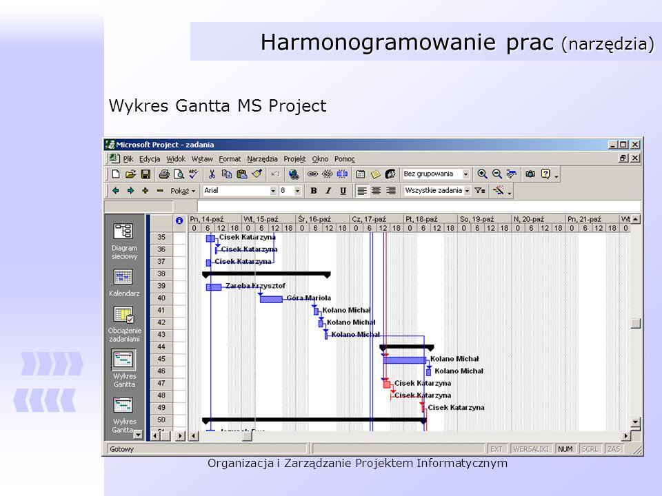 Organizacja i Zarządzanie Projektem Informatycznym Harmonogramowanie prac (narzędzia) Wykres Gantta MS Project