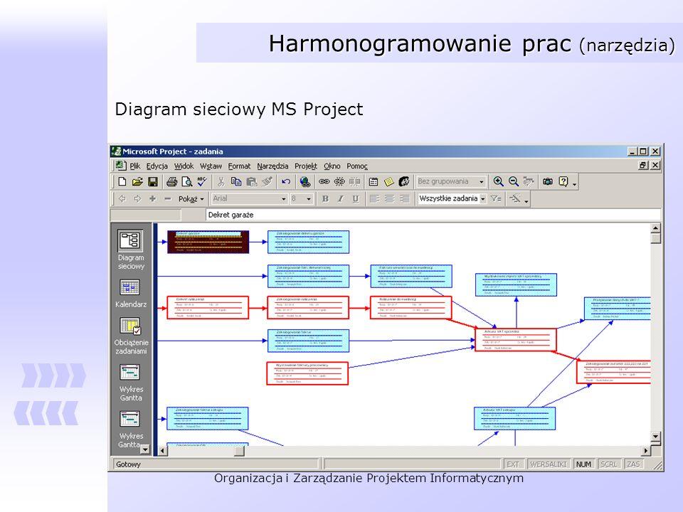 Organizacja i Zarządzanie Projektem Informatycznym Harmonogramowanie prac (narzędzia) Diagram sieciowy MS Project