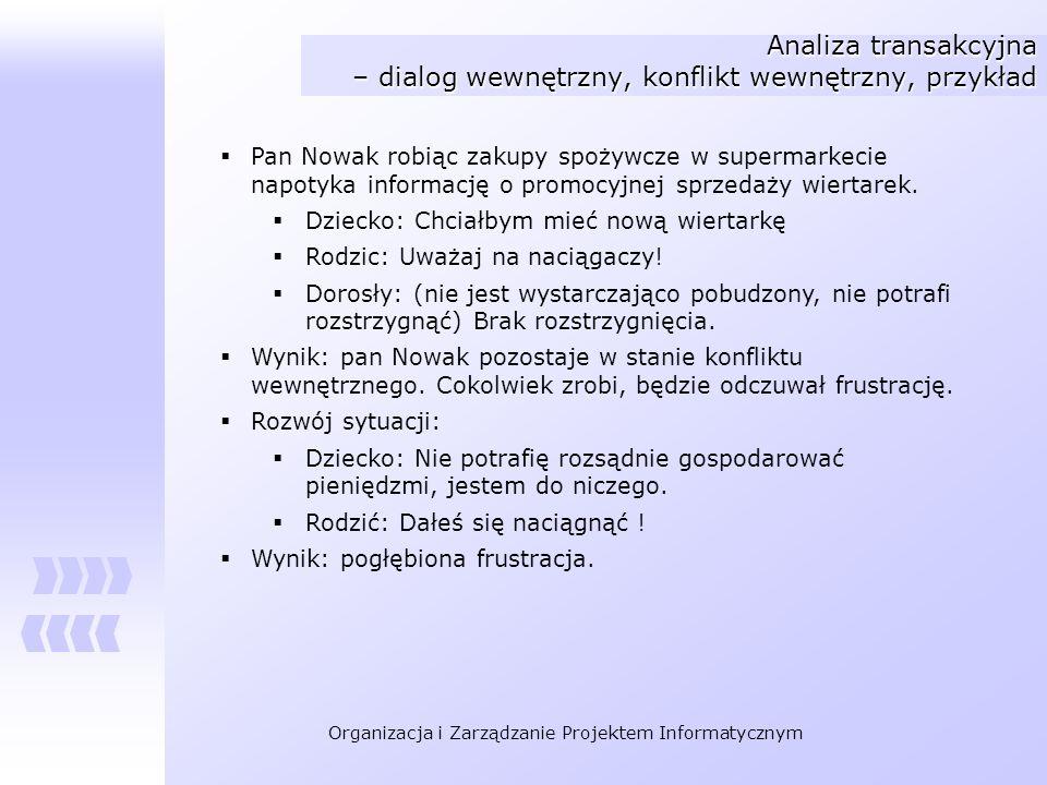 Organizacja i Zarządzanie Projektem Informatycznym Analiza transakcyjna – dialog wewnętrzny, konflikt wewnętrzny, przykład Pan Nowak robiąc zakupy spo