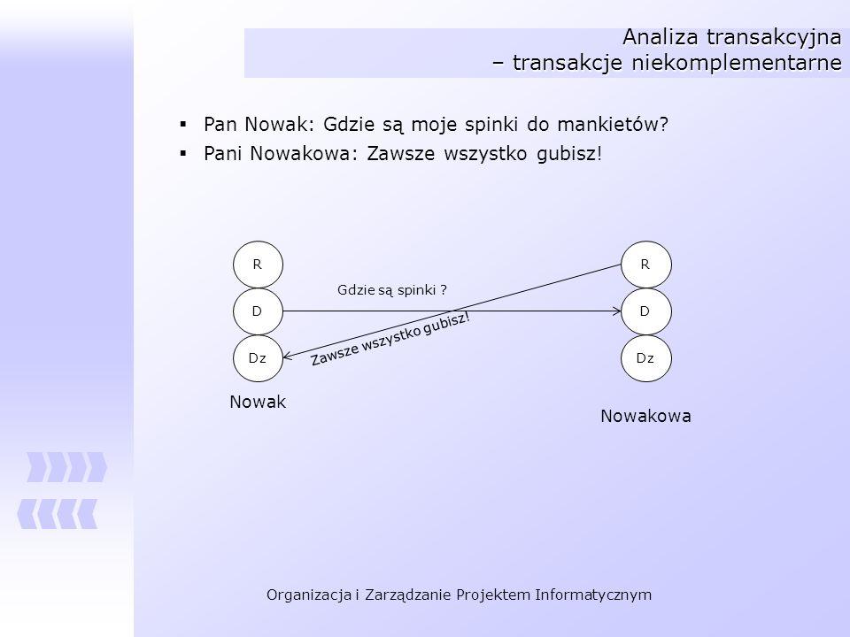 Organizacja i Zarządzanie Projektem Informatycznym Analiza transakcyjna – transakcje niekomplementarne Pan Nowak: Gdzie są moje spinki do mankietów? P