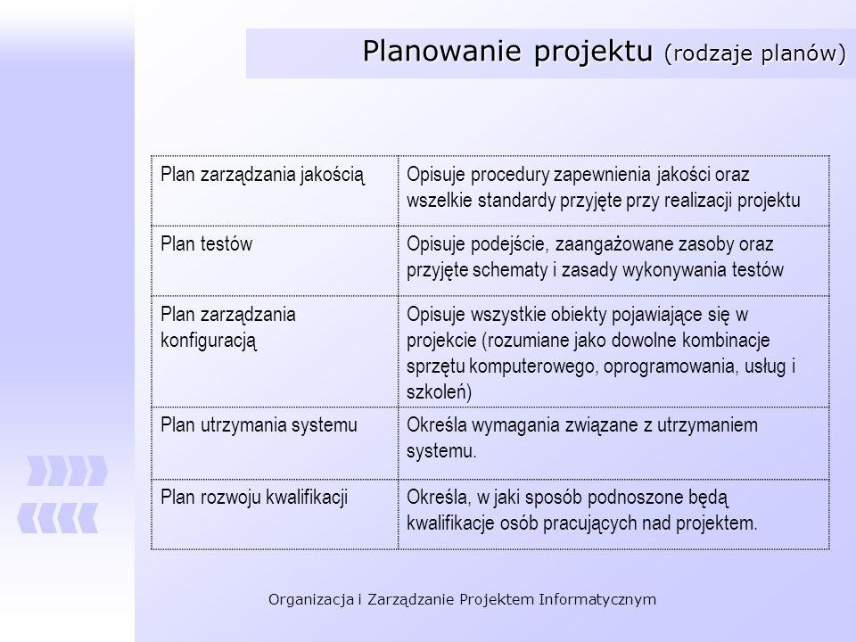 Organizacja i Zarządzanie Projektem Informatycznym Planowanie projektu (rodzaje planów) Plan zarządzania jakościąOpisuje procedury zapewnienia jakości
