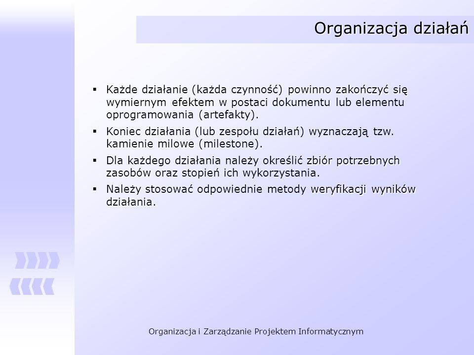 Organizacja i Zarządzanie Projektem Informatycznym Organizacja działań powinno zakończyć się wymiernym efektem Każde działanie (każda czynność) powinn