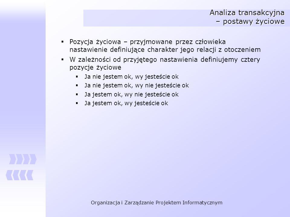 Organizacja i Zarządzanie Projektem Informatycznym Analiza transakcyjna – postawy życiowe Pozycja życiowa – przyjmowane przez człowieka nastawienie de