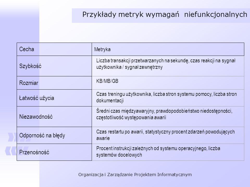 Organizacja i Zarządzanie Projektem Informatycznym Przykłady metryk wymagań niefunkcjonalnych Liczba transakcji przetwarzanych na sekundę, czas reakcj