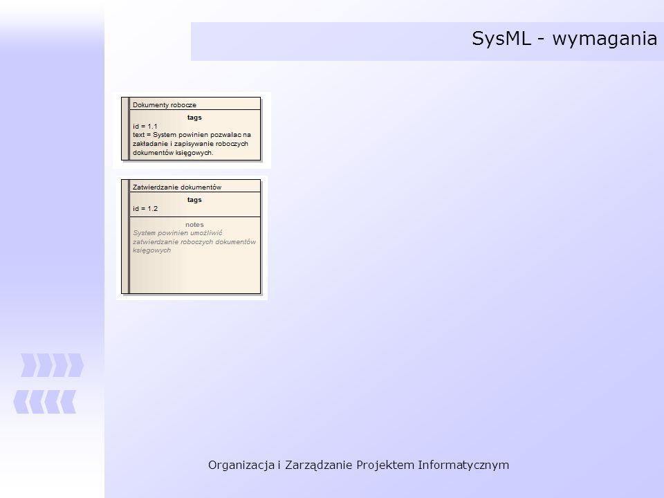 Organizacja i Zarządzanie Projektem Informatycznym SysML - wymagania