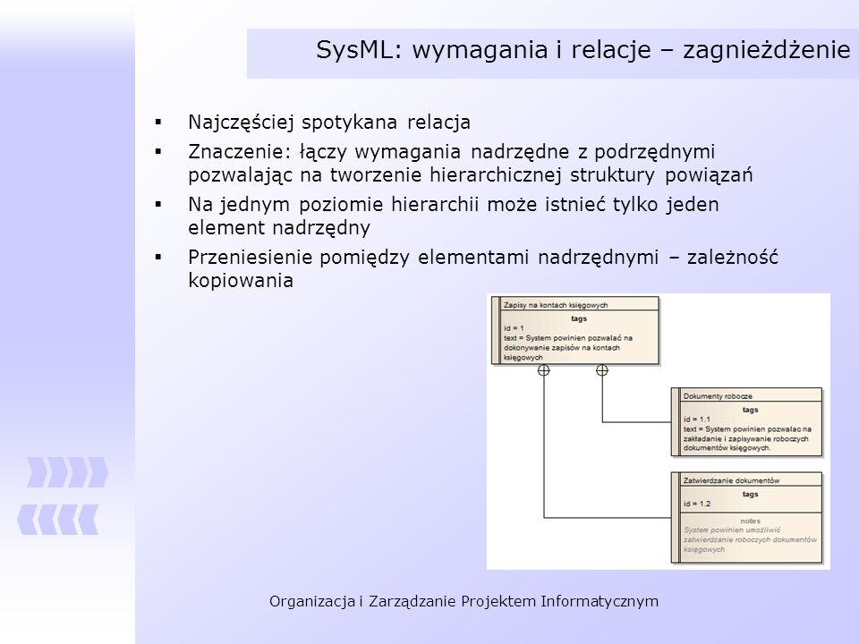 Organizacja i Zarządzanie Projektem Informatycznym SysML: wymagania i relacje – zagnieżdżenie Najczęściej spotykana relacja Znaczenie: łączy wymagania