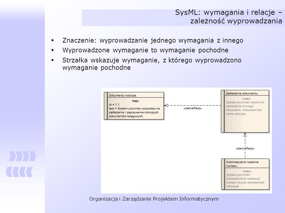 Organizacja i Zarządzanie Projektem Informatycznym SysML: wymagania i relacje – zależność wyprowadzania Znaczenie: wyprowadzanie jednego wymagania z i