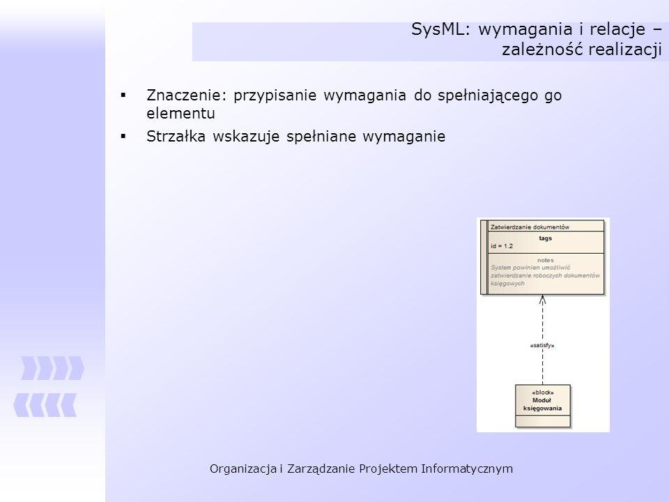 Organizacja i Zarządzanie Projektem Informatycznym SysML: wymagania i relacje – zależność realizacji Znaczenie: przypisanie wymagania do spełniającego