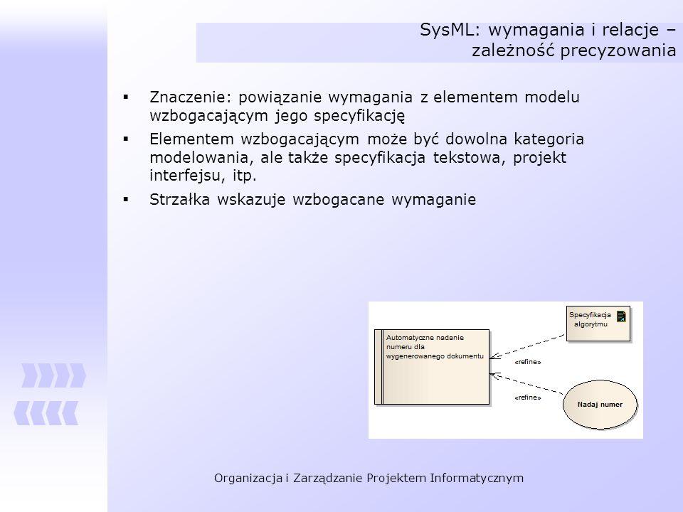 Organizacja i Zarządzanie Projektem Informatycznym SysML: wymagania i relacje – zależność precyzowania Znaczenie: powiązanie wymagania z elementem mod
