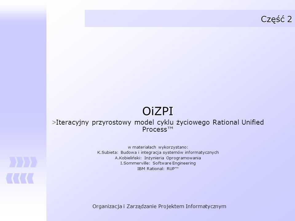 Organizacja i Zarządzanie Projektem Informatycznym Etapy Etapy/Dyscypliny (pracy) Business Modeling (modelowanie procesów biznesowych) Requirements (etap formułowania wymagań) Analysis & Design (analiza i projektowanie) Implementation (implementacja) Test (testy) Deployment (rozpowszechnianie) Configuration & Change (zarządzanie zmianami i konfiguracją) Project Management (zarządzanie projektem) Environment (zarządzanie środowiskiem projektu)