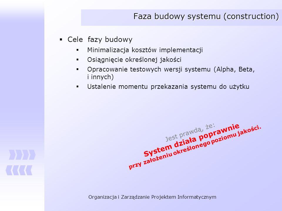 Organizacja i Zarządzanie Projektem Informatycznym Faza budowy systemu (construction) Cele fazy budowy Minimalizacja kosztów implementacji Osiągnięcie
